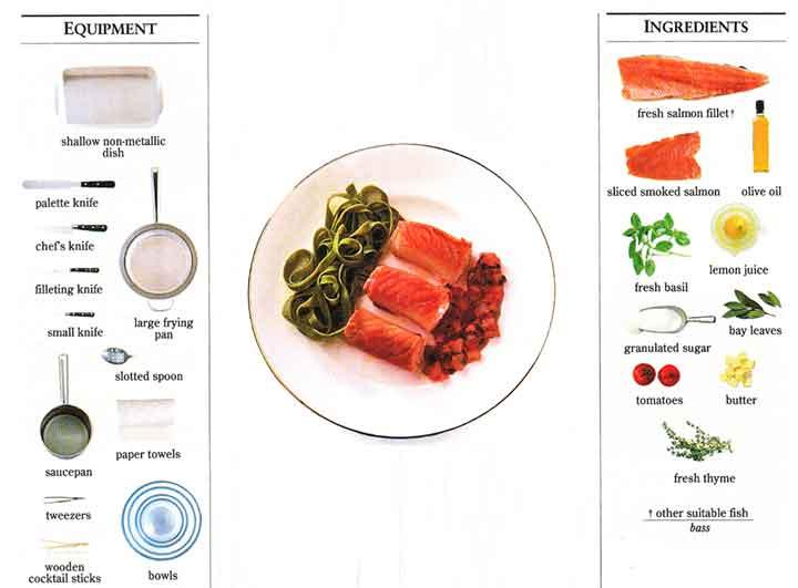 Best salmon recipe-salmon sauce recipe-veal saltimbocca recipe www.eatopic.com