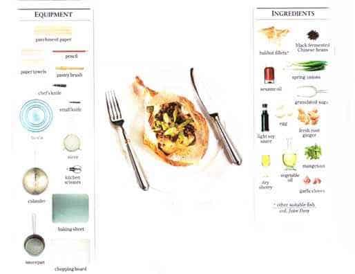 Halibut fish recipes-recipe for halibut-parchment paper cooking